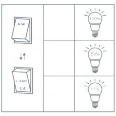 LED E14-C35-Filament Kaars - 4W - 2700K - 450Lm - 3-Stap-Dimbaar